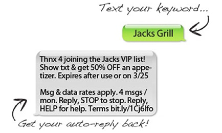 Mobile Text Marketing Services